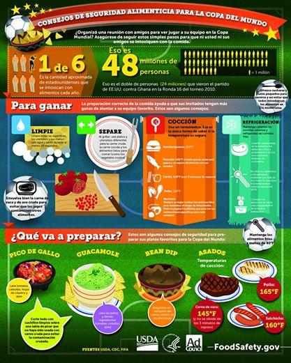 info spanish