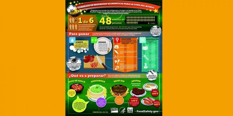 usda-food-safety-slider