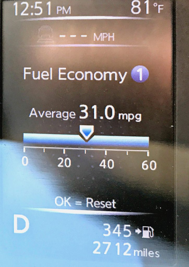 Nissan Rogue Sport Fuel Efficiency