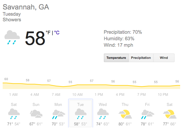 weather for upcoming trip