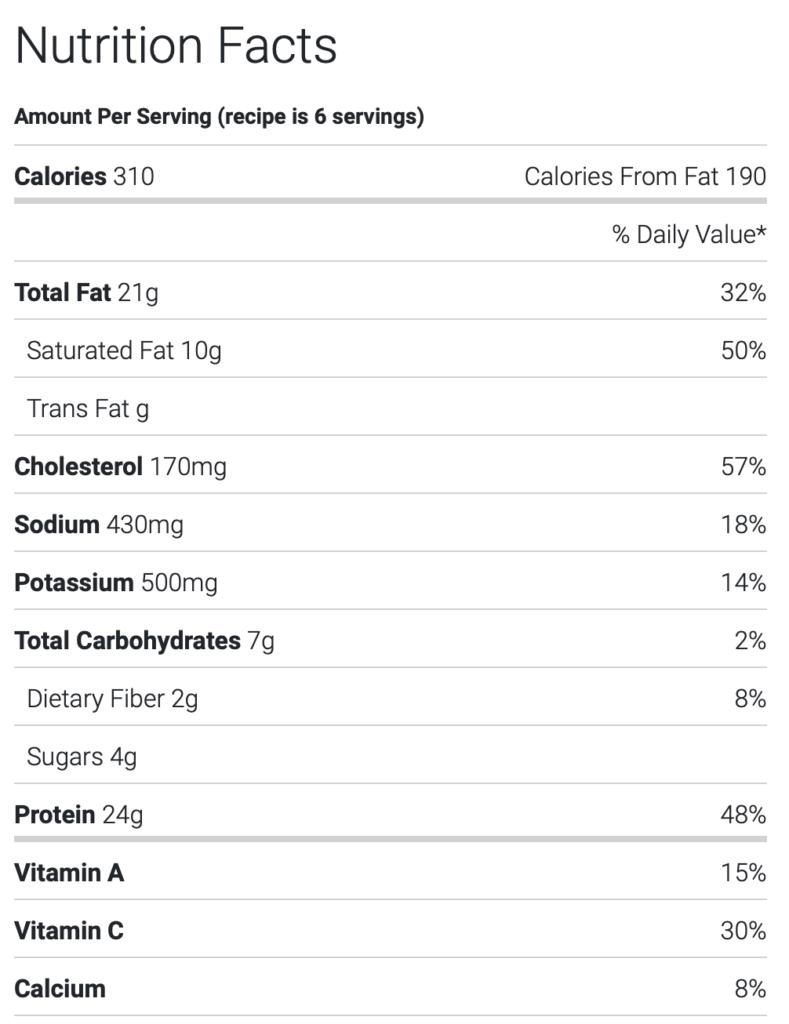Keto Brazilian Shrimp Recipe Nutrition Facts